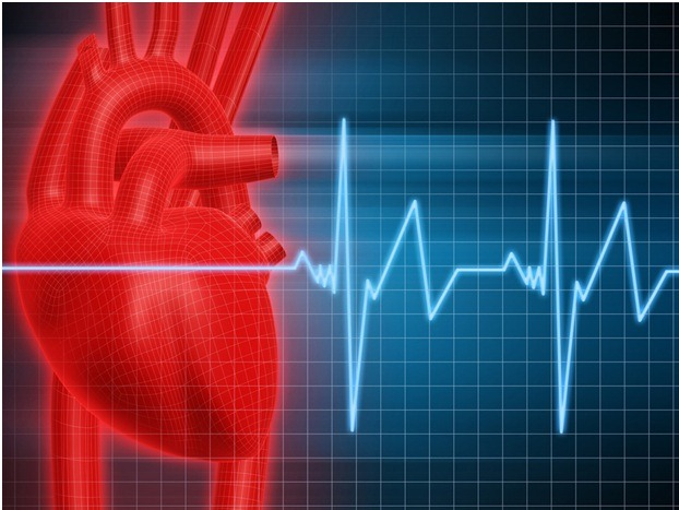 Predicting risk for deadly cardiac events